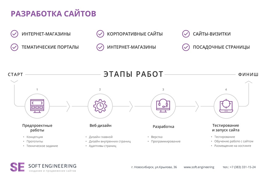 SOFT ENGINEERING презентация компании слайд 4