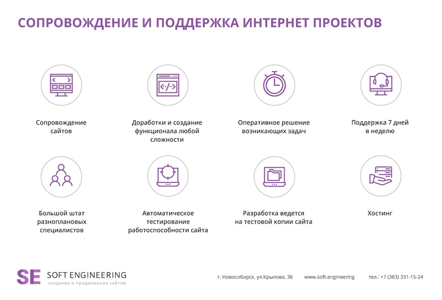 SOFT ENGINEERING презентация компании слайд 6